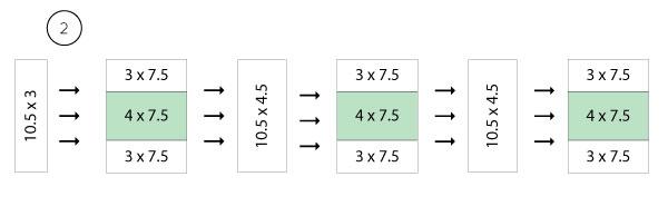 mid-mod-1-rec-step-2